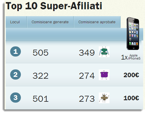Top super afiliti